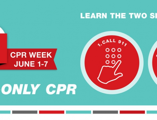 Importance of Learning CPR